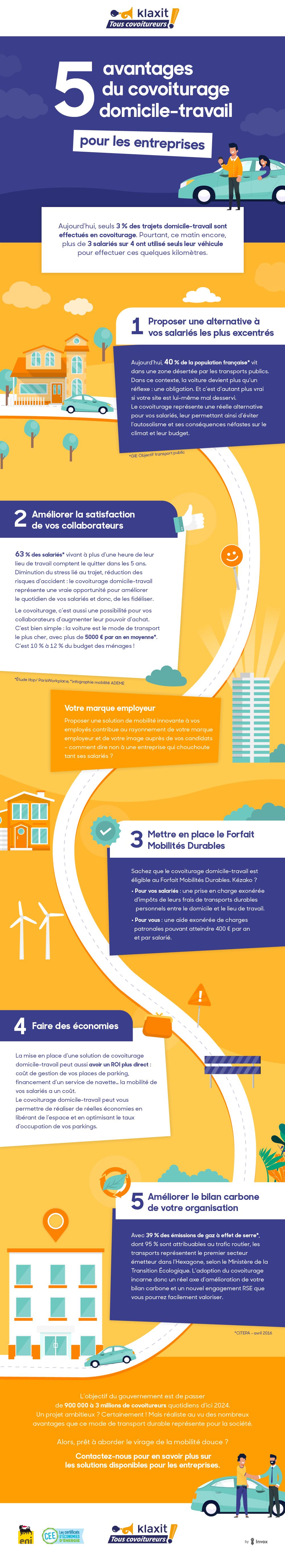 Les 5 avantages du covoiturage domicile-travail